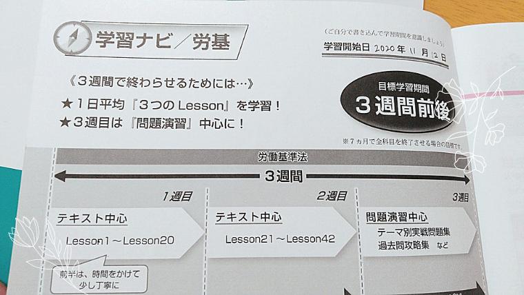 【ユーキャンの社労士講座】試験勉強の進捗報告その①